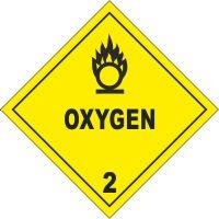 ADR204 - Oxygen