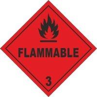 ADR301 - Flammable