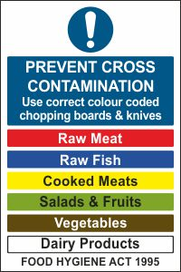 Colour Code for Chopping Boards & Knives