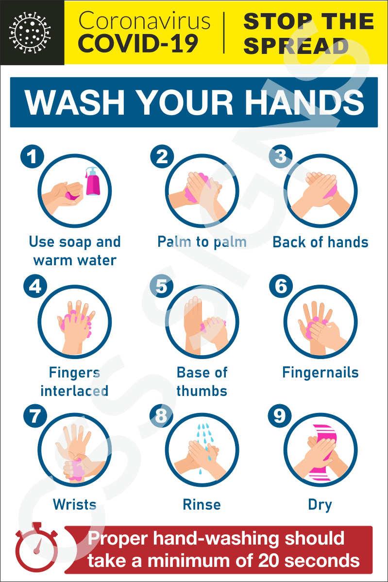 Coronavirus Hand Washing Instructions