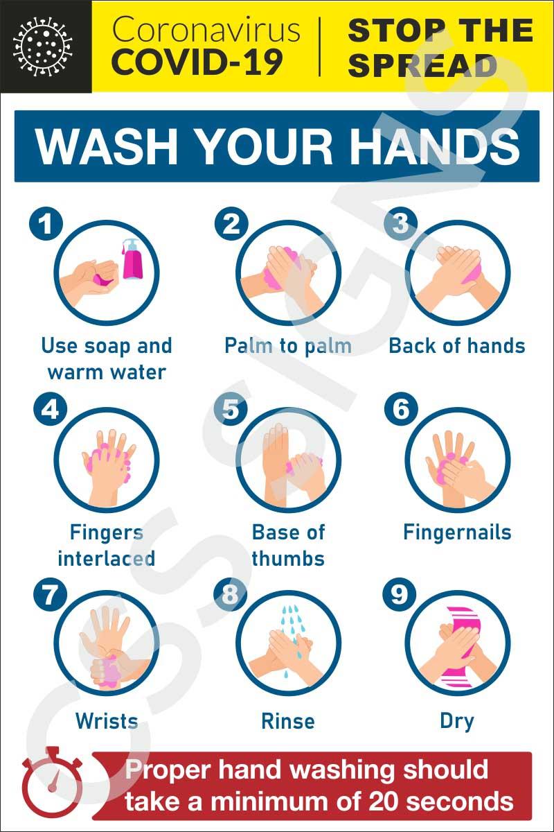 Coronavirus - Hand Washing Instructions Sign